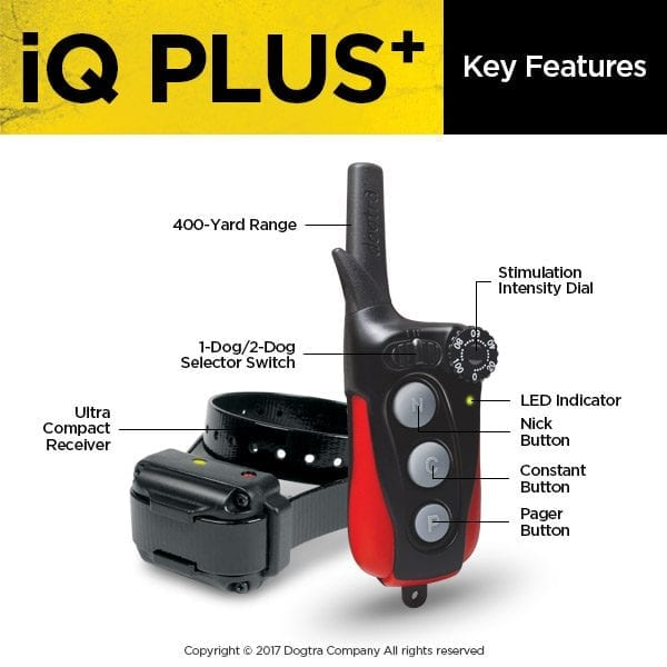 Dogtra IQ Plus System Key Features